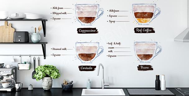 Naklejka kawa i jej rodzaje