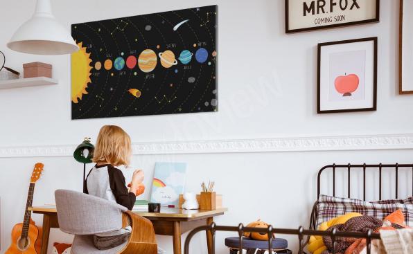 Obraz planety w układzie słonecznym