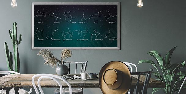 Plakat astrologiczny do jadalni